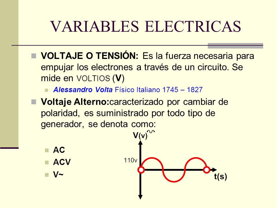 VARIABLES ELECTRICAS VOLTAJE O TENSIÓN: Es la fuerza necesaria para empujar los electrones a través de un circuito. Se mide en VOLTIOS (V)