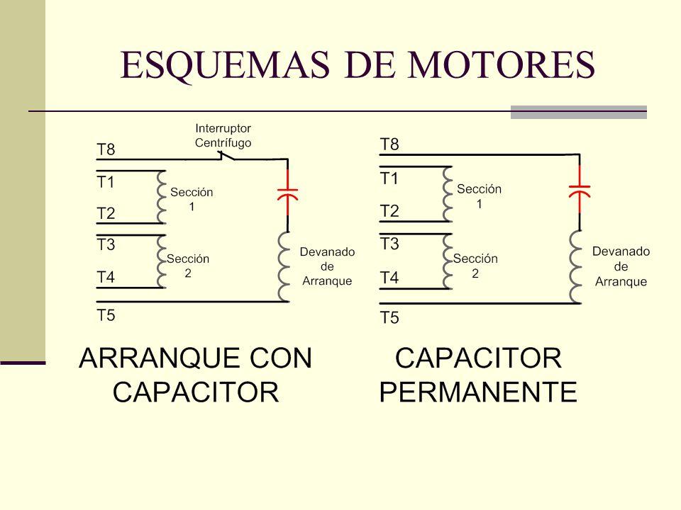 ESQUEMAS DE MOTORES