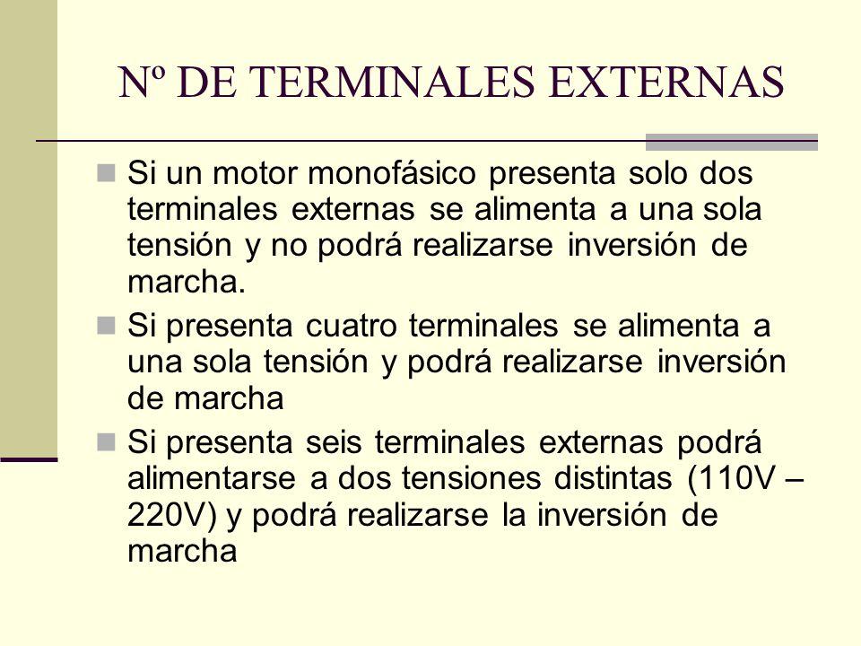 Nº DE TERMINALES EXTERNAS