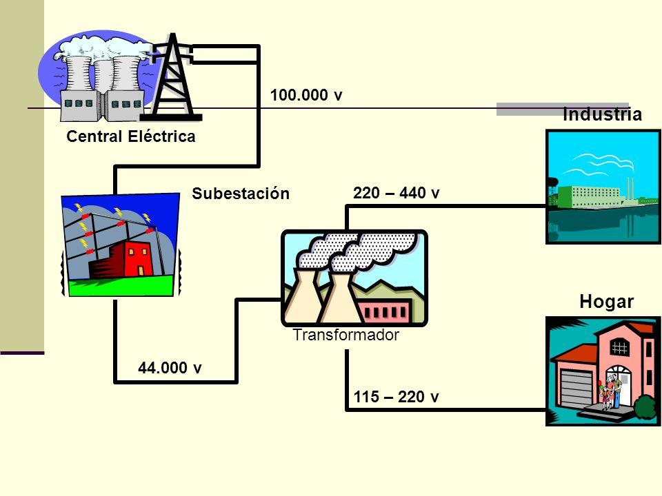 Industria Hogar 100.000 v Central Eléctrica Subestación 220 – 440 v
