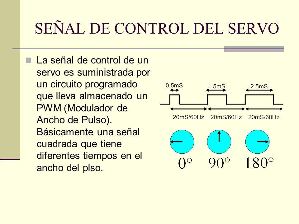 SEÑAL DE CONTROL DEL SERVO