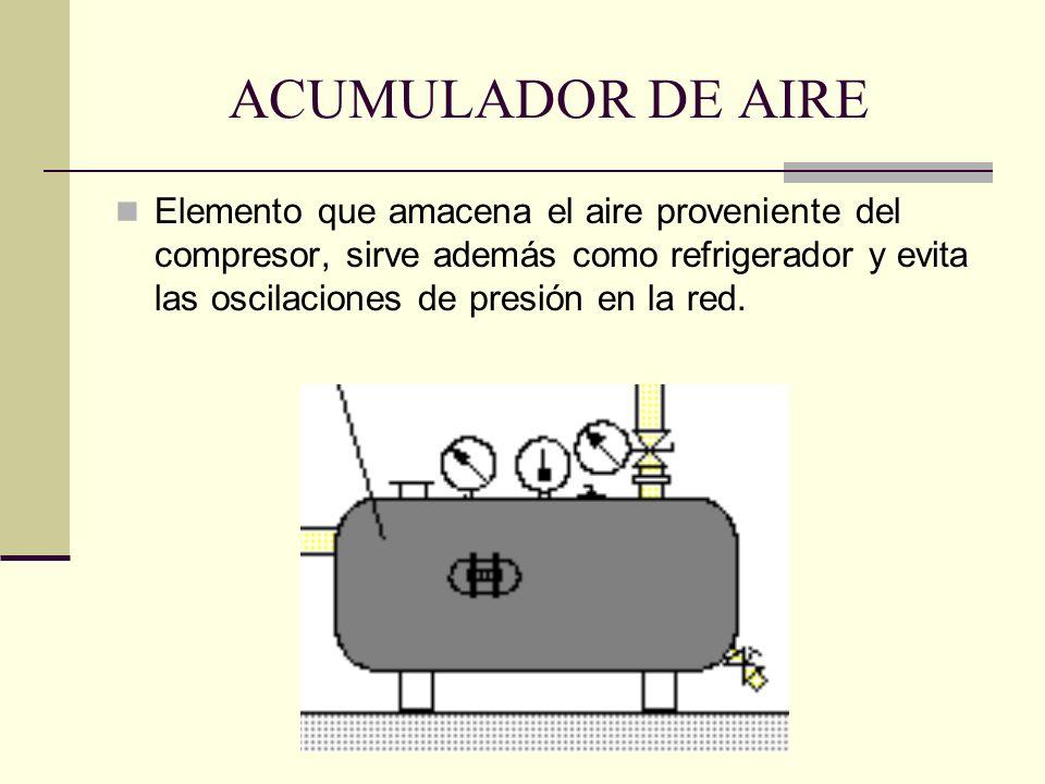 ACUMULADOR DE AIRE