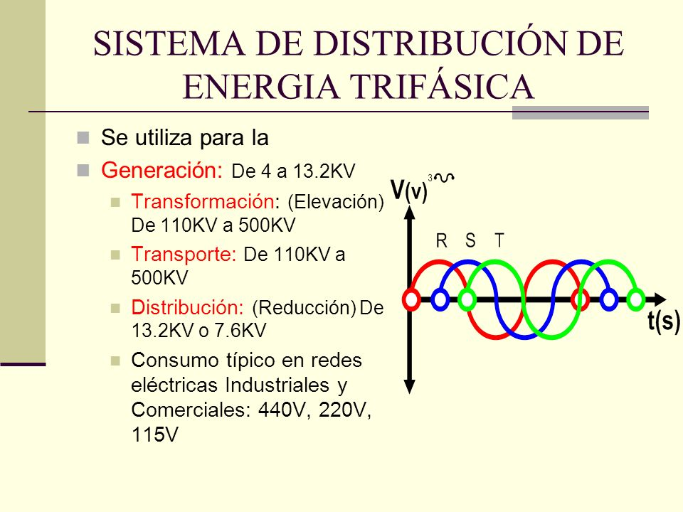 SISTEMA DE DISTRIBUCIÓN DE ENERGIA TRIFÁSICA