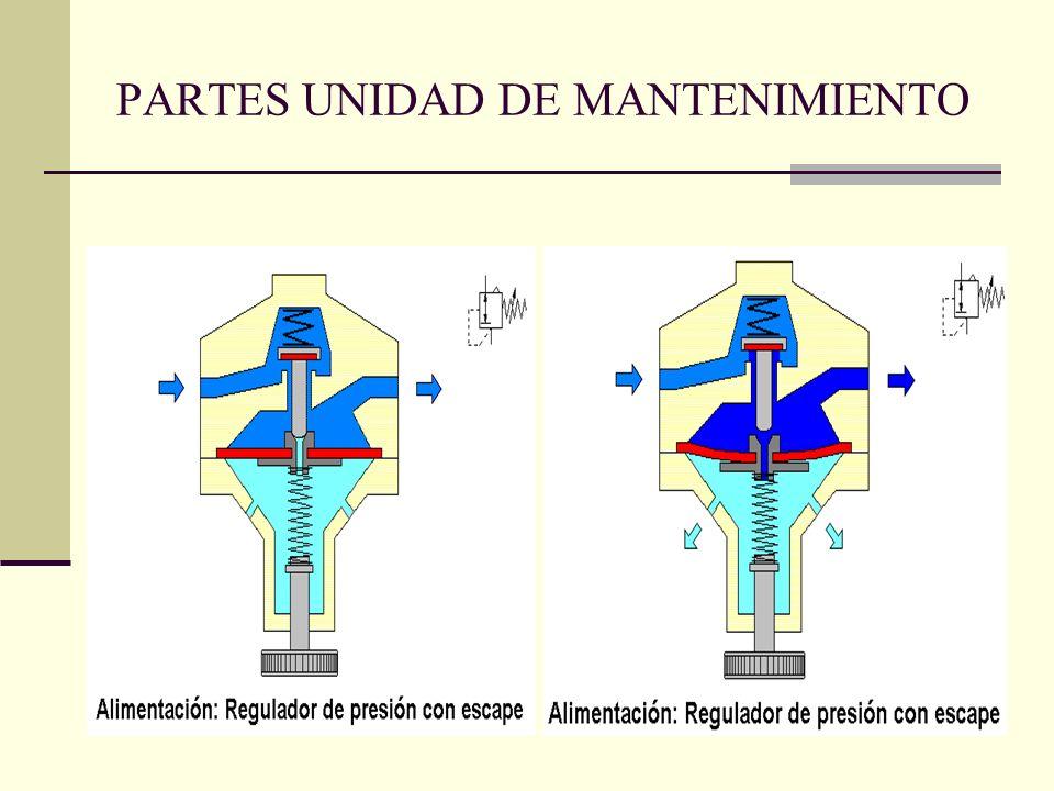 PARTES UNIDAD DE MANTENIMIENTO