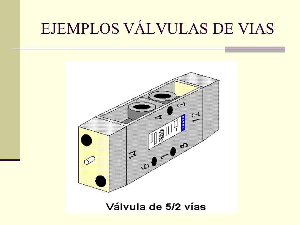 EJEMPLOS VÁLVULAS DE VIAS
