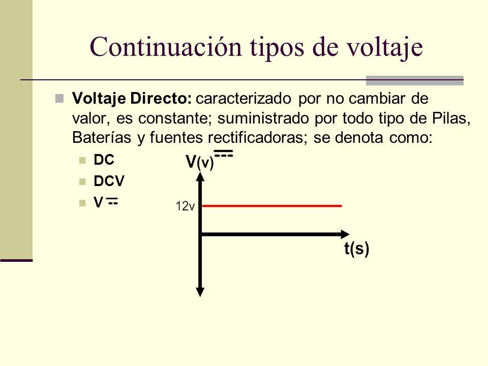 Continuación tipos de voltaje