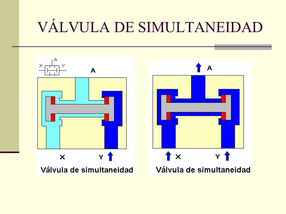 VÁLVULA DE SIMULTANEIDAD