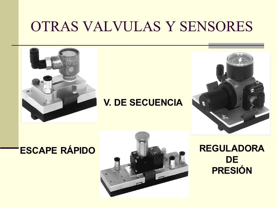 OTRAS VALVULAS Y SENSORES