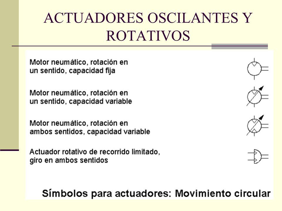ACTUADORES OSCILANTES Y ROTATIVOS