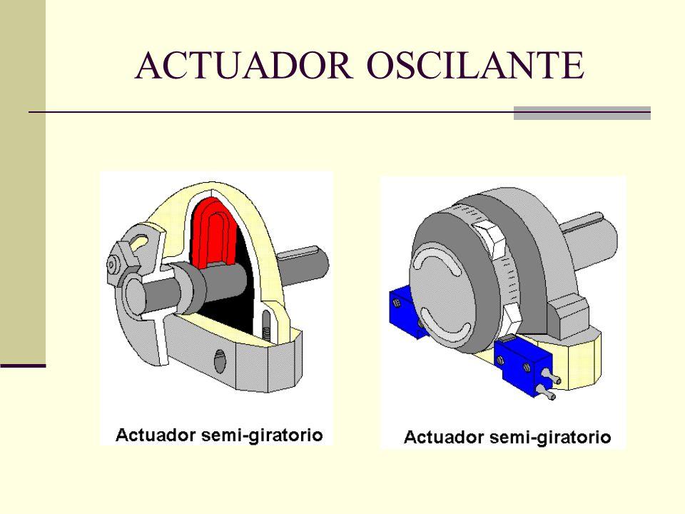 ACTUADOR OSCILANTE