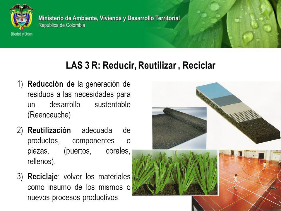 LAS 3 R: Reducir, Reutilizar , Reciclar