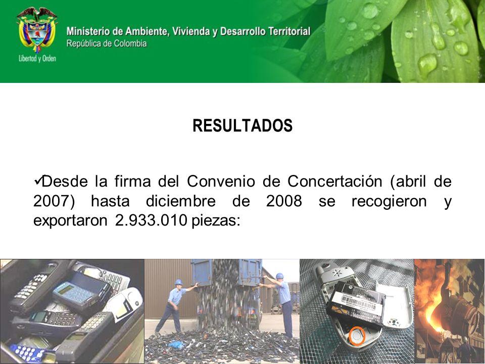 RESULTADOS Desde la firma del Convenio de Concertación (abril de 2007) hasta diciembre de 2008 se recogieron y exportaron 2.933.010 piezas: