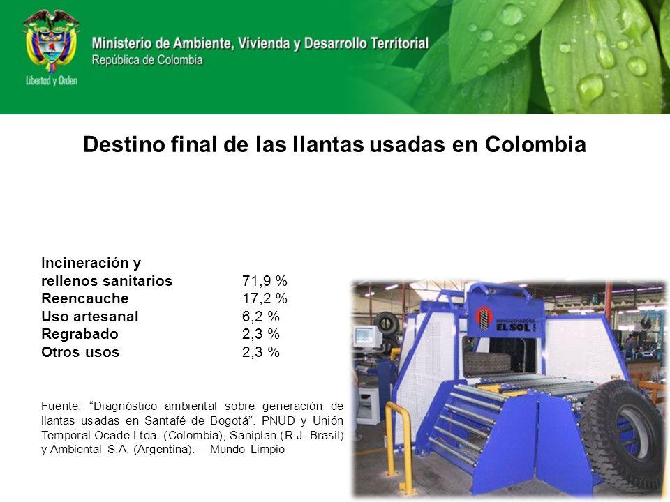 Destino final de las llantas usadas en Colombia