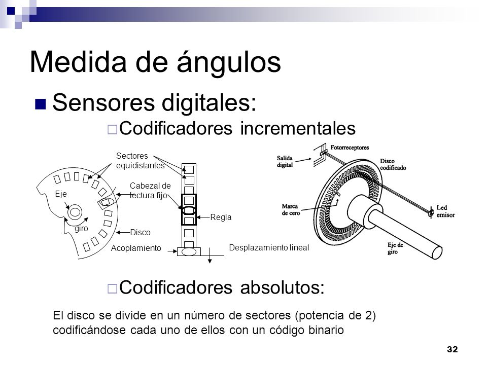 Medida de ángulos Sensores digitales: Codificadores incrementales