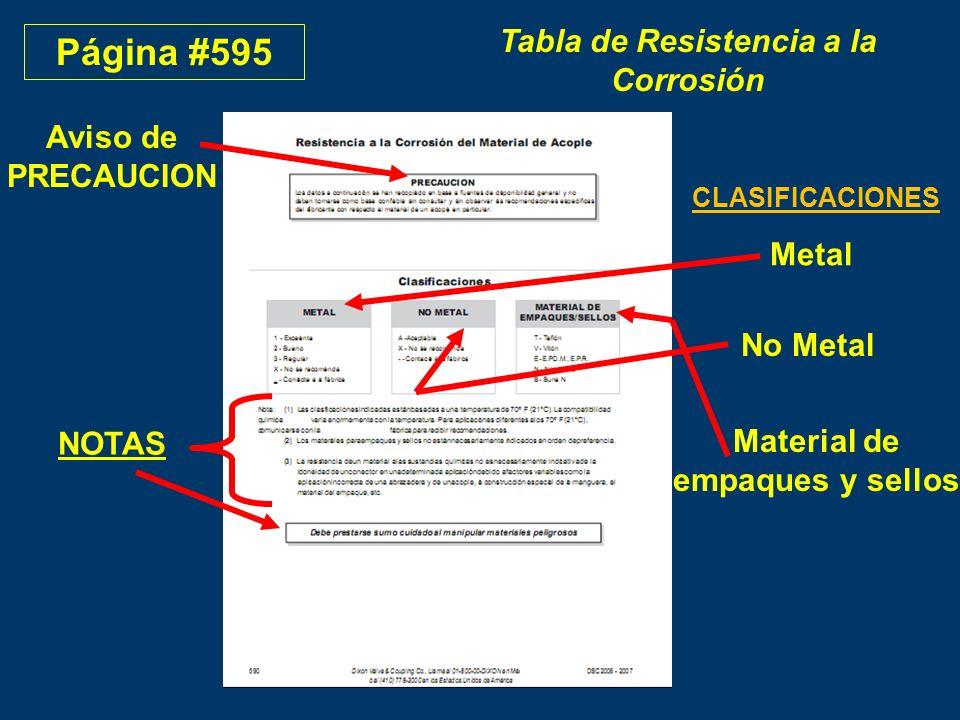 Tabla de Resistencia a la Corrosión Material de empaques y sellos