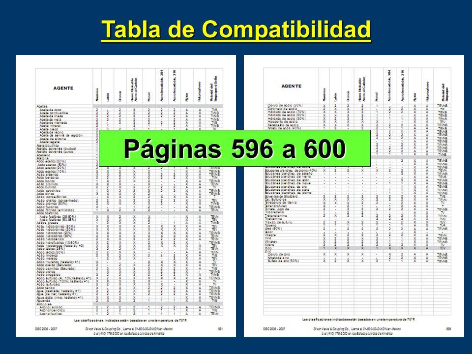Tabla de Compatibilidad