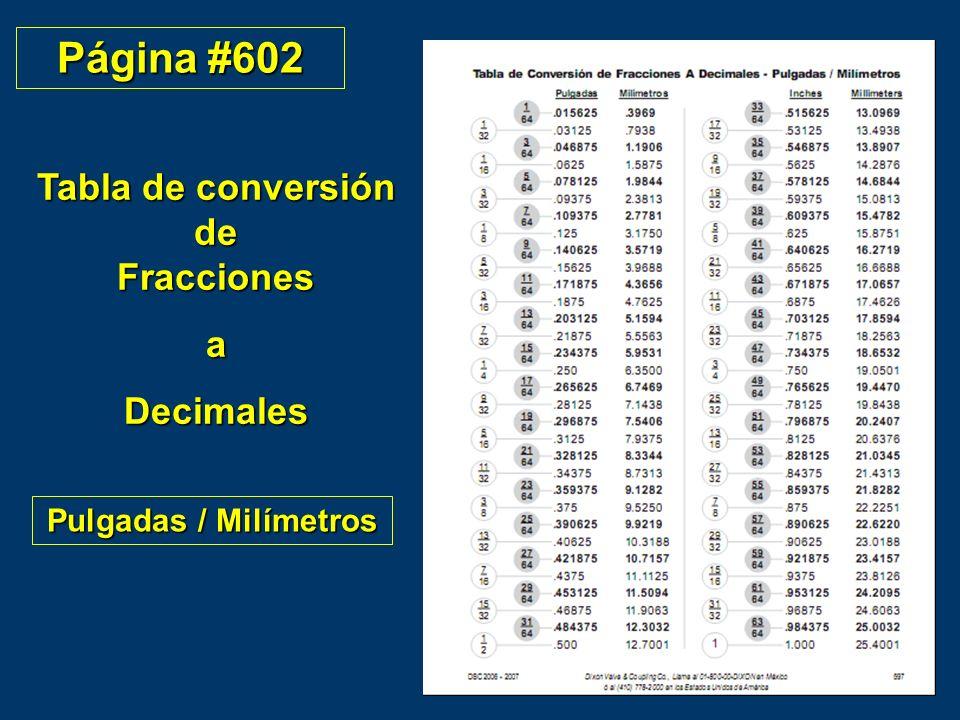Tabla de conversión de Fracciones