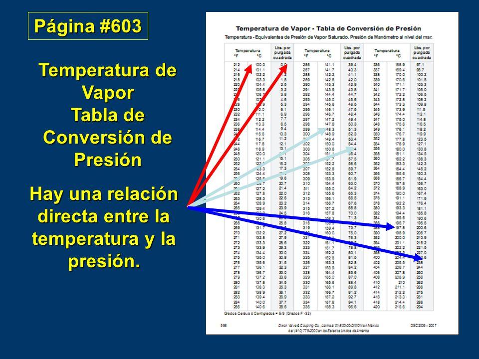 Temperatura de Vapor Tabla de Conversión de Presión
