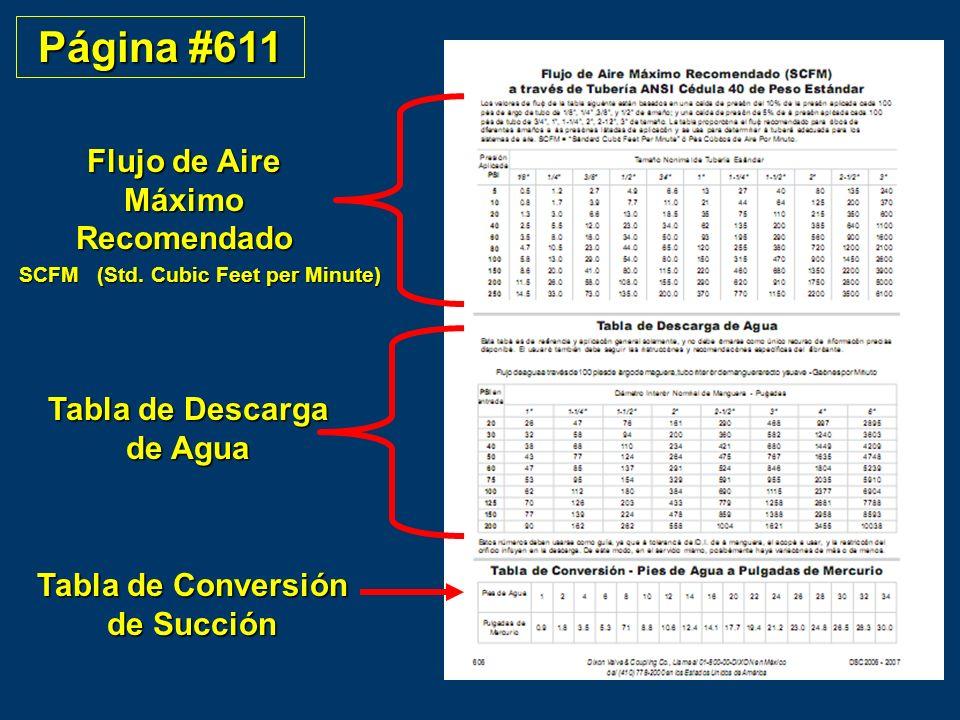 Página #611 Flujo de Aire Máximo Recomendado Tabla de Descarga de Agua