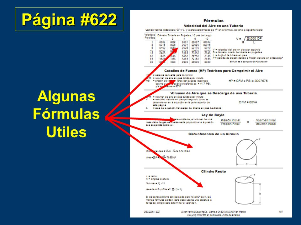 Algunas Fórmulas Utiles