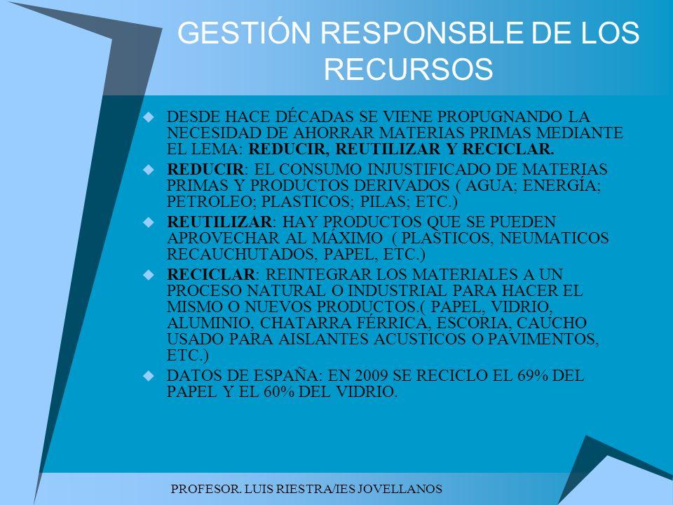 GESTIÓN RESPONSBLE DE LOS RECURSOS