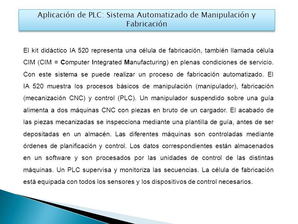 Aplicación de PLC: Sistema Automatizado de Manipulación y Fabricación