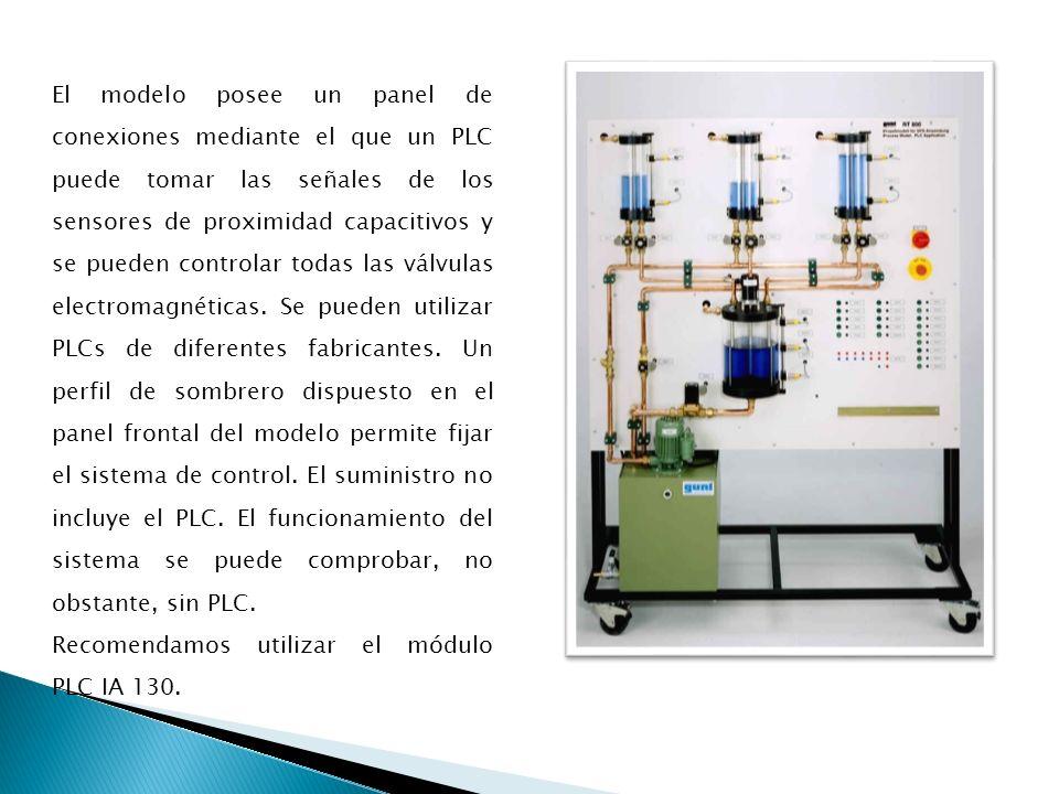 El modelo posee un panel de conexiones mediante el que un PLC puede tomar las señales de los sensores de proximidad capacitivos y se pueden controlar todas las válvulas electromagnéticas. Se pueden utilizar PLCs de diferentes fabricantes. Un perfil de sombrero dispuesto en el panel frontal del modelo permite fijar el sistema de control. El suministro no incluye el PLC. El funcionamiento del sistema se puede comprobar, no obstante, sin PLC.