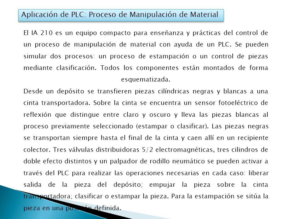 Aplicación de PLC: Proceso de Manipulación de Material