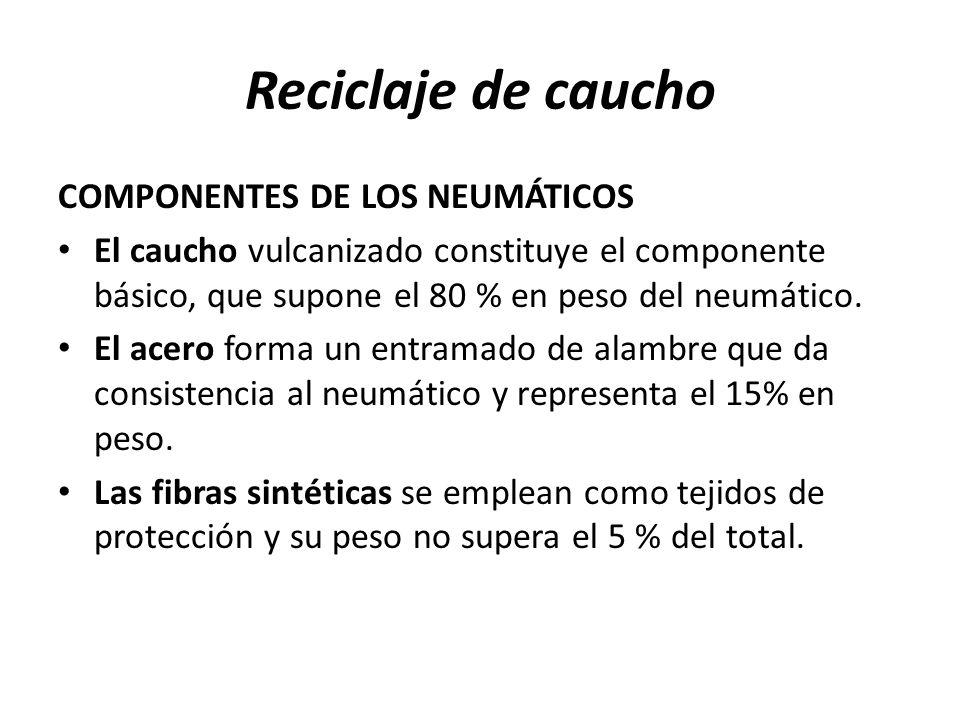 Reciclaje de caucho COMPONENTES DE LOS NEUMÁTICOS