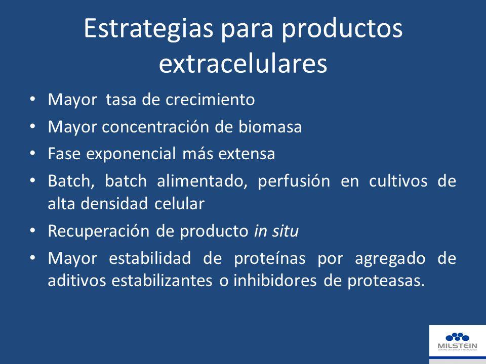 Estrategias para productos extracelulares