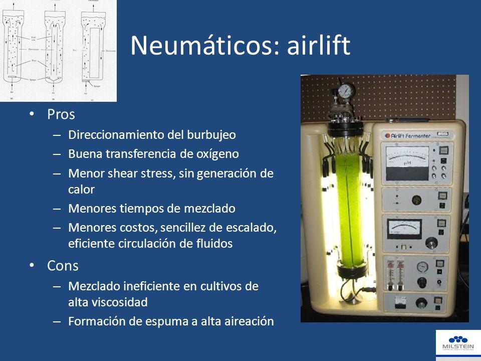 Neumáticos: airlift Pros Cons Direccionamiento del burbujeo