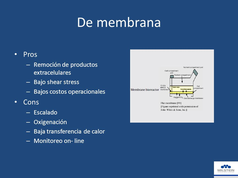 De membrana Pros Cons Remoción de productos extracelulares