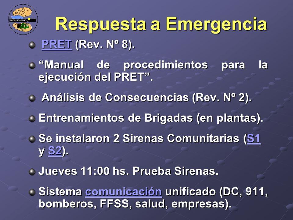 Respuesta a Emergencia