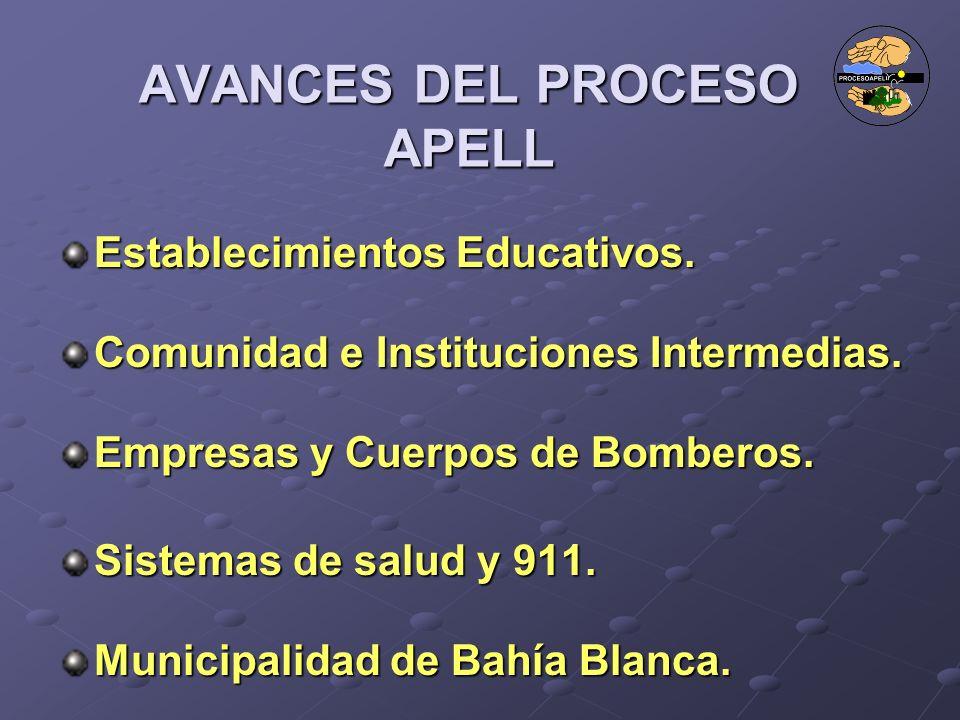 AVANCES DEL PROCESO APELL