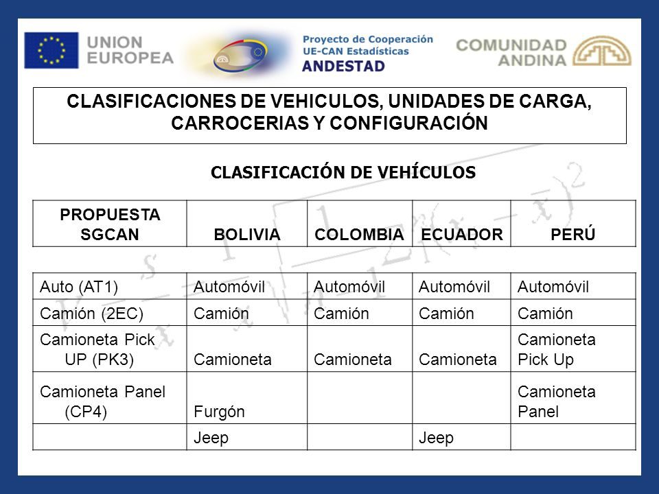 CLASIFICACIONES DE VEHICULOS, UNIDADES DE CARGA, CARROCERIAS Y CONFIGURACIÓN