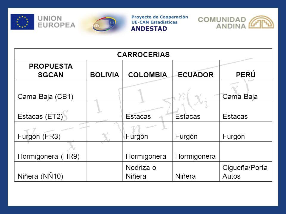 CARROCERIAS PROPUESTA. SGCAN. BOLIVIA. COLOMBIA. ECUADOR. PERÚ. Cama Baja (CB1) Cama Baja.