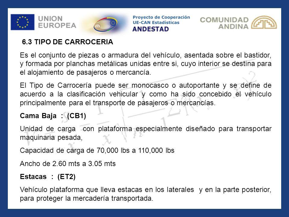 6.3 TIPO DE CARROCERIA