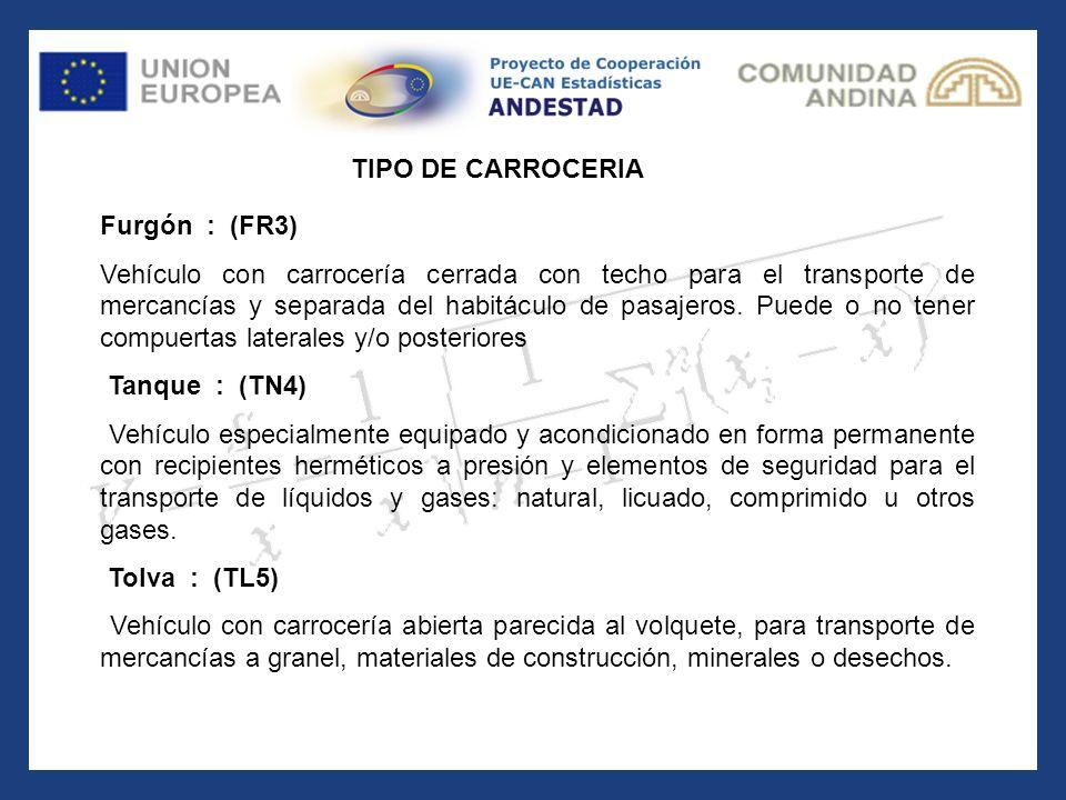TIPO DE CARROCERIA Furgón : (FR3)