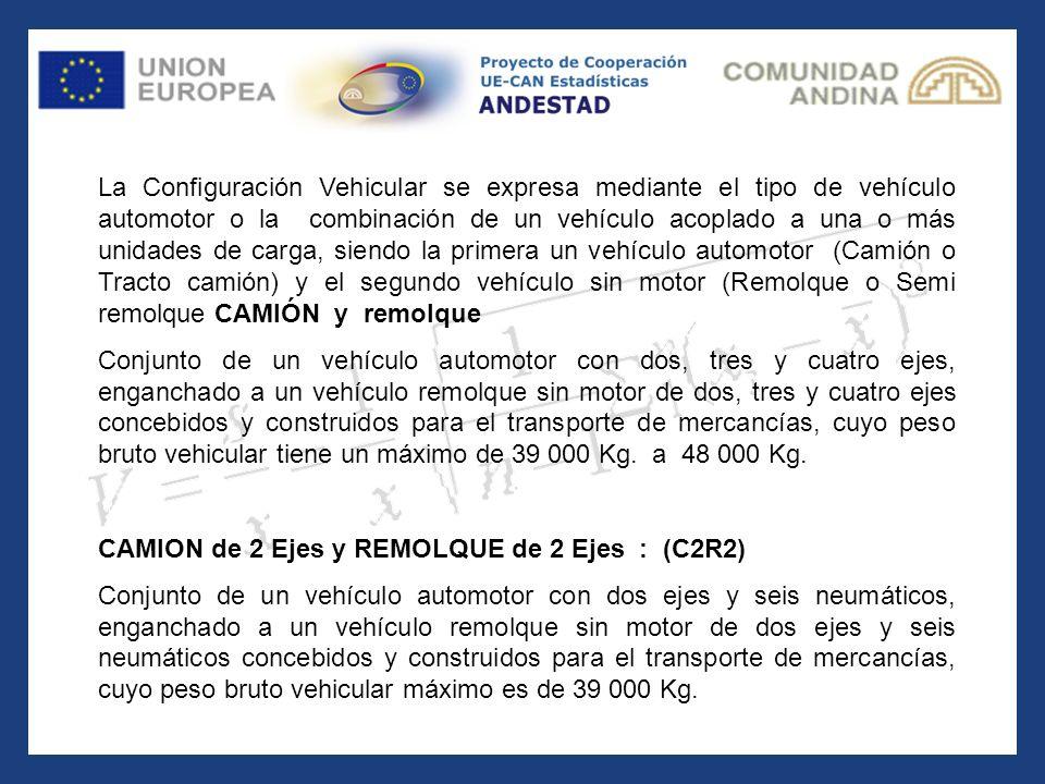 La Configuración Vehicular se expresa mediante el tipo de vehículo automotor o la combinación de un vehículo acoplado a una o más unidades de carga, siendo la primera un vehículo automotor (Camión o Tracto camión) y el segundo vehículo sin motor (Remolque o Semi remolque CAMIÓN y remolque