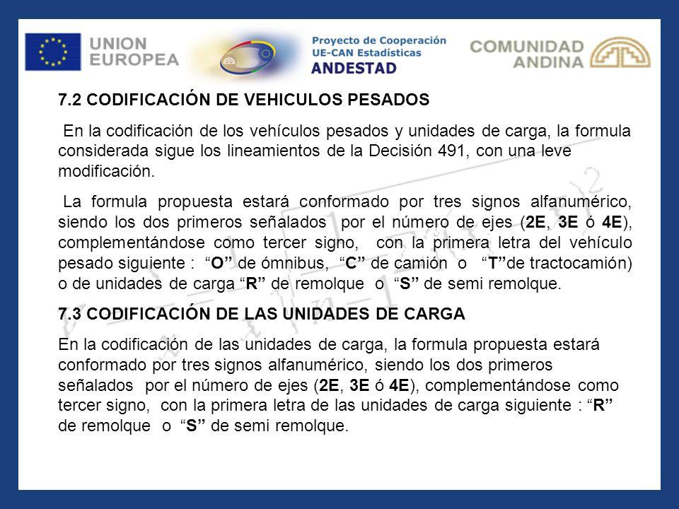 7.2 CODIFICACIÓN DE VEHICULOS PESADOS