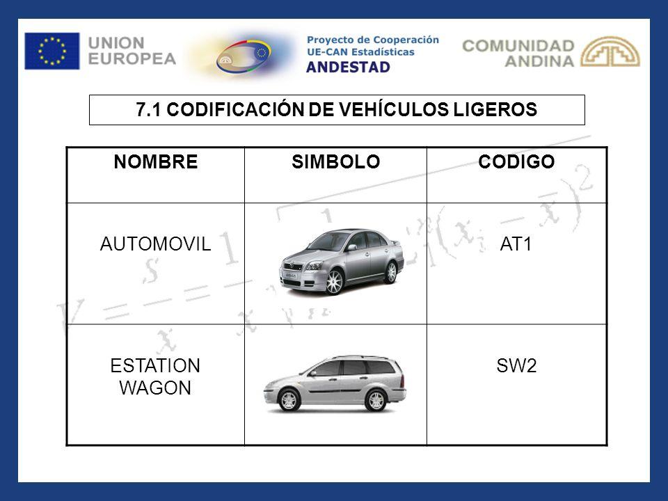 7.1 CODIFICACIÓN DE VEHÍCULOS LIGEROS