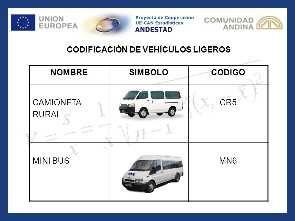 CODIFICACIÓN DE VEHÍCULOS LIGEROS
