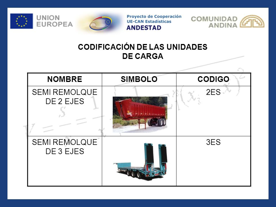 CODIFICACIÓN DE LAS UNIDADES DE CARGA