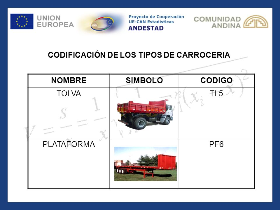 CODIFICACIÓN DE LOS TIPOS DE CARROCERIA