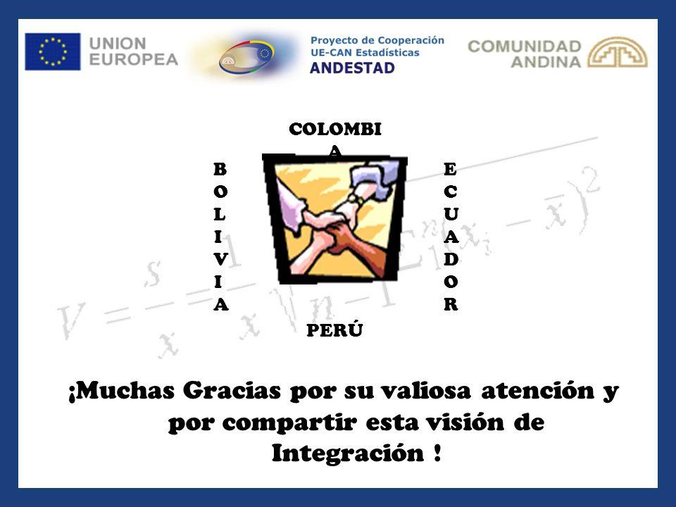 ECUADOR COLOMBIA. BOLIVIA. PERÚ.