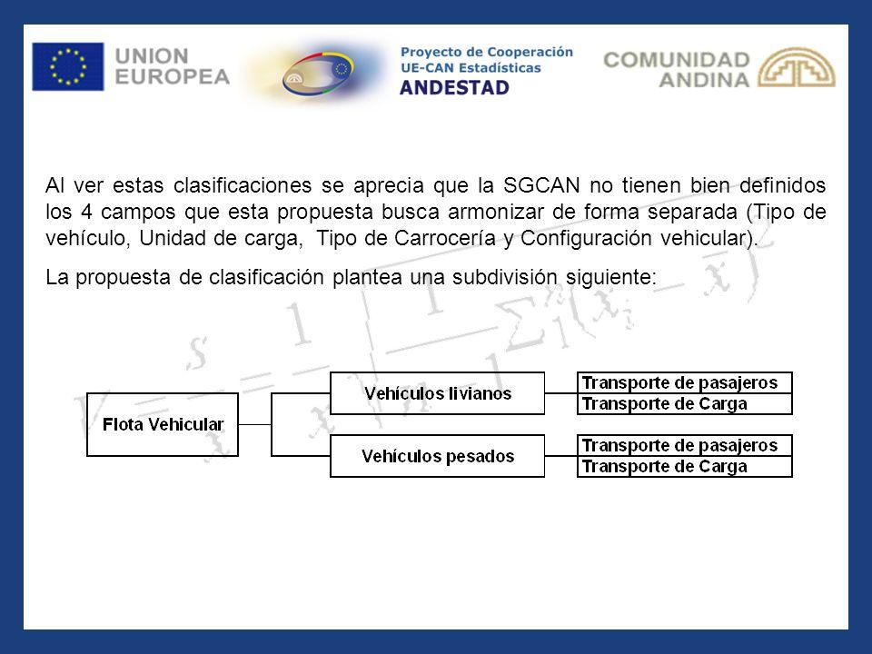 Al ver estas clasificaciones se aprecia que la SGCAN no tienen bien definidos los 4 campos que esta propuesta busca armonizar de forma separada (Tipo de vehículo, Unidad de carga, Tipo de Carrocería y Configuración vehicular).