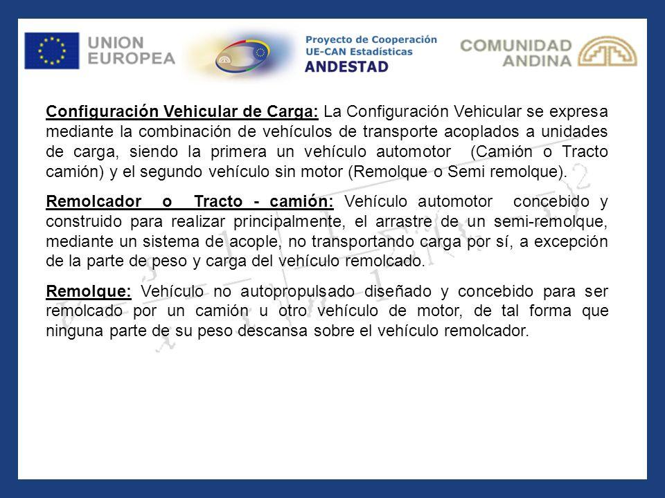 Configuración Vehicular de Carga: La Configuración Vehicular se expresa mediante la combinación de vehículos de transporte acoplados a unidades de carga, siendo la primera un vehículo automotor (Camión o Tracto camión) y el segundo vehículo sin motor (Remolque o Semi remolque).