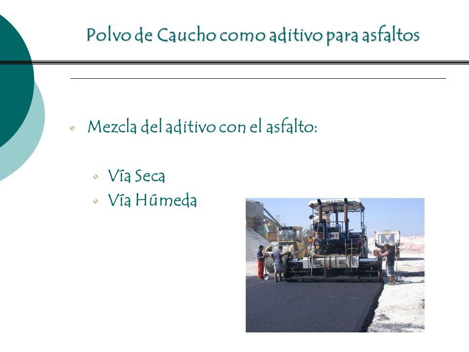 Polvo de Caucho como aditivo para asfaltos