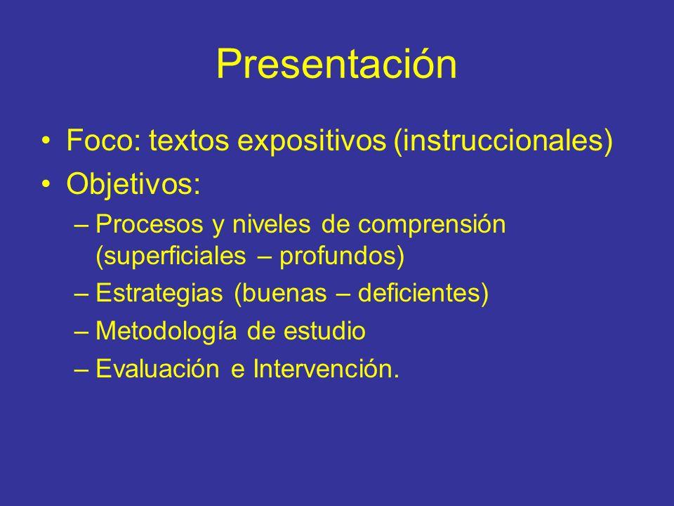 Presentación Foco: textos expositivos (instruccionales) Objetivos: