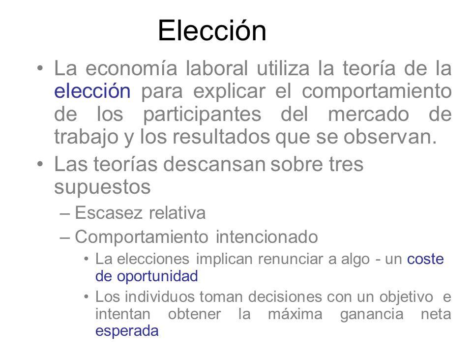 Elección 3/24/2017.
